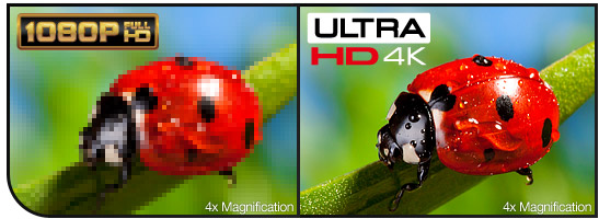4k va Full HD