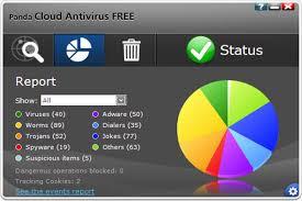 Cai dat panda antivirus