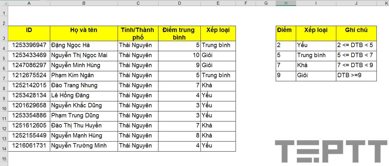 su dung ham vlookup trong excel 01