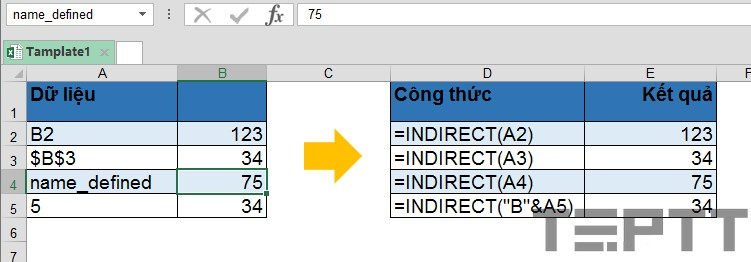 hàm Indirect trong Excel