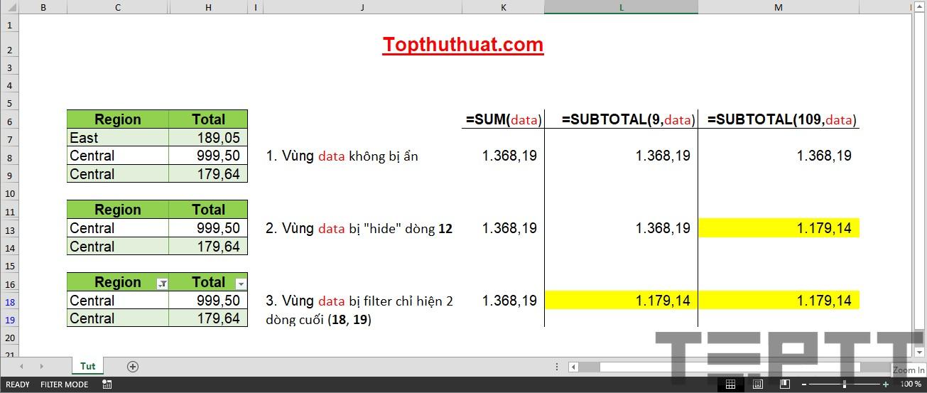hàmSubtotal trong Excel