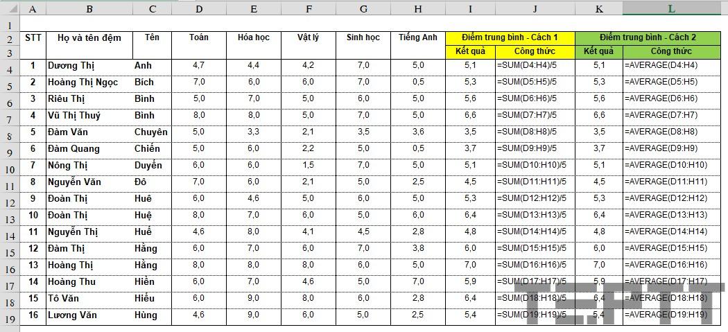 tính điểm trung bình trong Excel