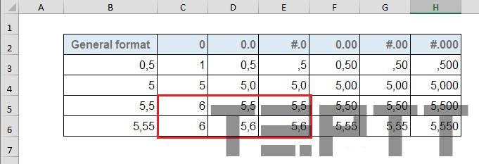hàm làm tròn số trong Excel