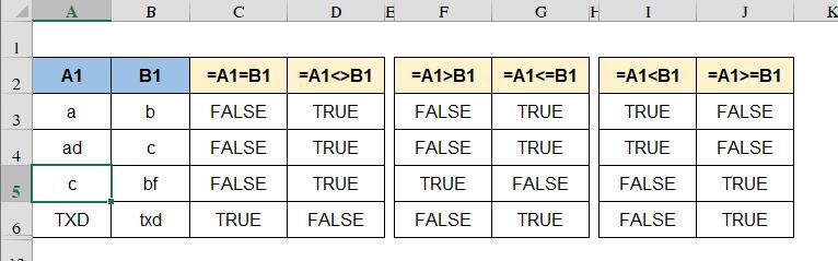 toán tử so sánh đối tượng trong Excel