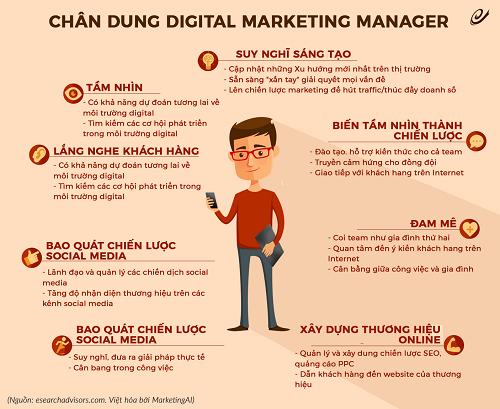 digital-marketing-01