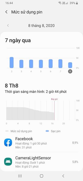 hiển thị mức độ sử dụng pin của ứng dụng