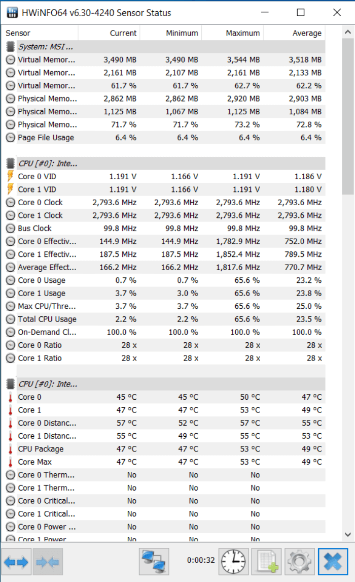 cửa sổ quản lý toàn bộ cảm biến và trạng thái của nó