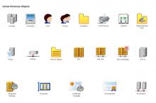 Active directory là gì và lý do cần thực thi Active directory