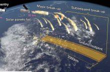 Trạm vũ trụ Tiangong-1 của TQ sẽ rơi xuống Trái Đất giữa 30/3 – 2/4 tới